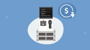 High-Tech, Portable, Automated Inventory Management