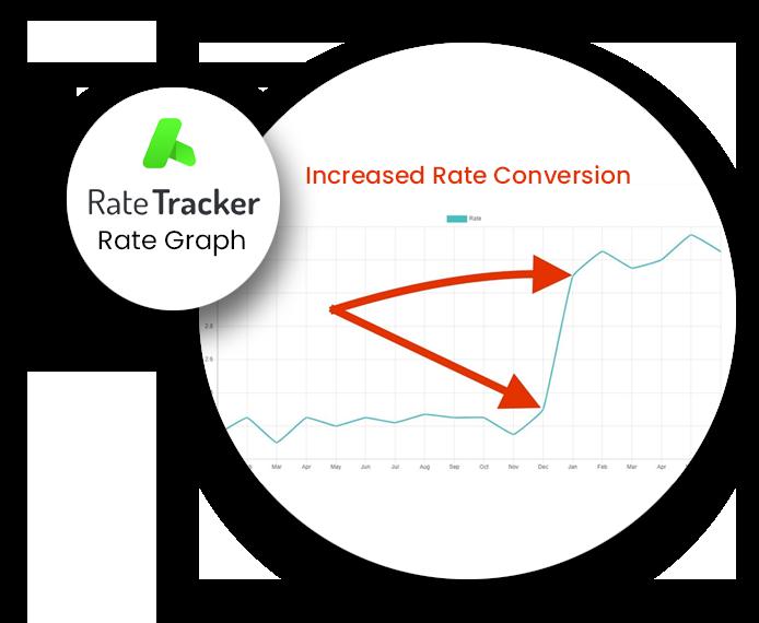 ratetracker-graph (1)